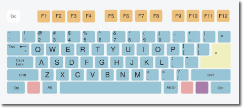 New Teclado Qwerty