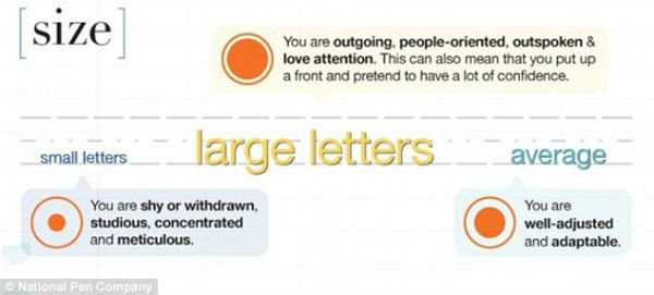 Signature infographic reveals what each small detail says about you